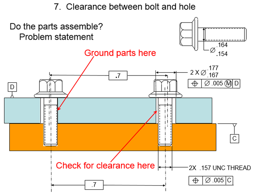 Screw Clearance Hole Sizes